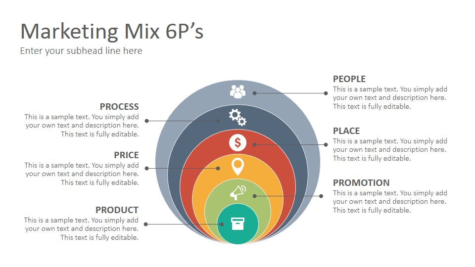 Marketing Mix Diagrams Google Slides Presentation Template