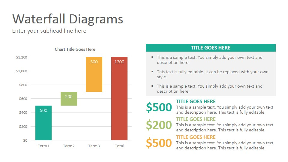 Waterfall Charts Diagrams Powerpoint Template Slidesalad
