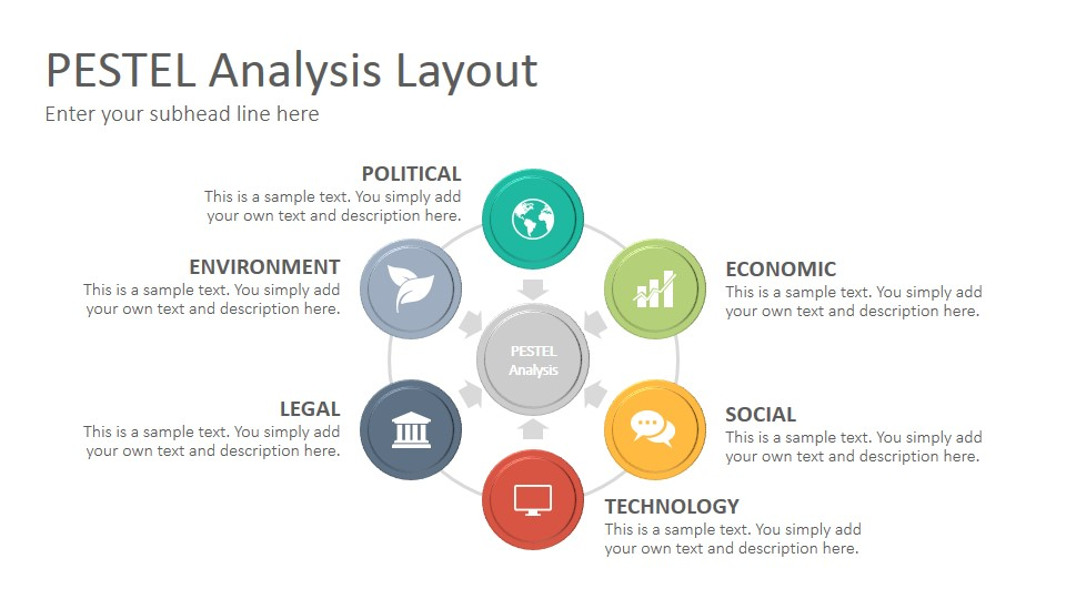 Pestel Analysis Diagrams Google Slides Presentation Template