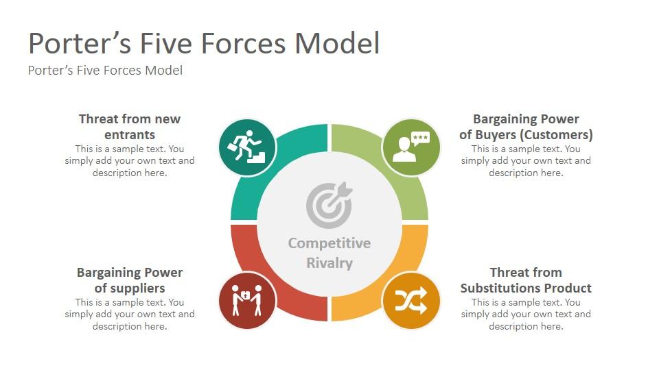 Porter S 5 Forces Analysis Diagrams Google Slides Presentation Template