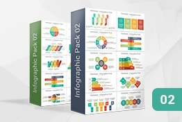 Infographics Designs Pack 02 PowerPoint Template For Presentations