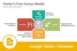 5 Forces Analysis Diagrams Google Slides Presentation Template