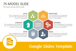 7S Model Diagrams Google Slides Presentation Template