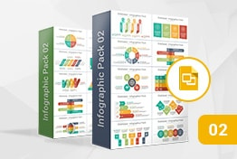 Google Slides Infographic Pack Themes