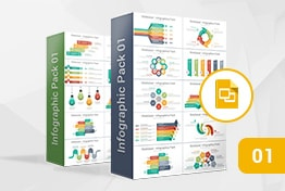 SlideSalad Infographic Pack 01 Google Slides Template and Themes