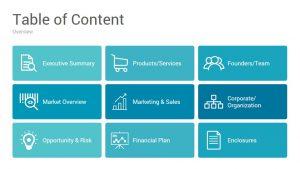 Best Business Plan PowerPoint Presentation Template - SlideSalad