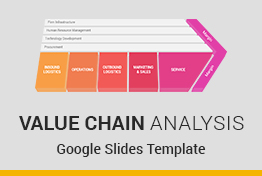 Value Chain Analysis Google Slides Presentation Template