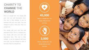 Best Charity PowerPoint Presentation Template - SlideSalad