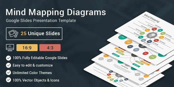 Mind Mapping Diagrams Google Slides Presentation Template