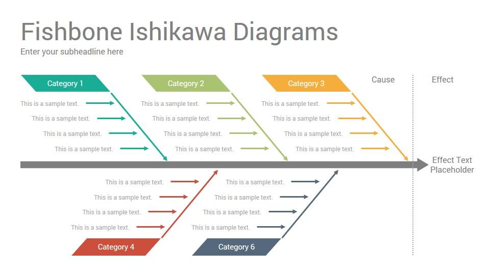 Fishbone Ishikawa Diagrams Powerpoint Template Designs