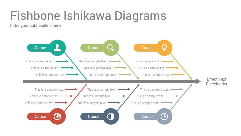 Fishbone Ishikawa Diagrams Google Slides Template Designs