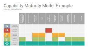 Business Maturity Model Diagrams PowerPoint Template Designs