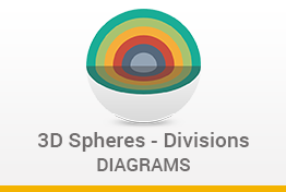 3D Spheres Divisions Google Slides Template Designs