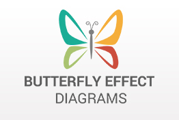 Butterfly Effect Diagrams PowerPoint Template Designs