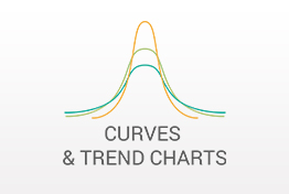 Curves Trend Charts PowerPoint Template Designs For Presentations