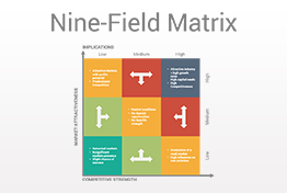 Nine field matrix diagrams powerpoint template designs slidesalad toneelgroepblik Image collections