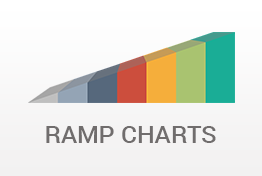 Ramp Charts PowerPoint Template Designs