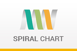 Spiral Charts Google Slides Template Diagrams Designs