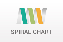 Spiral Charts PowerPoint Template Designs