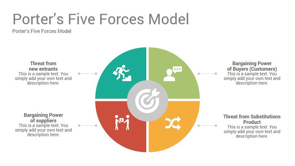 Porter S Five Forces Analysis Keynote Template Slidesalad