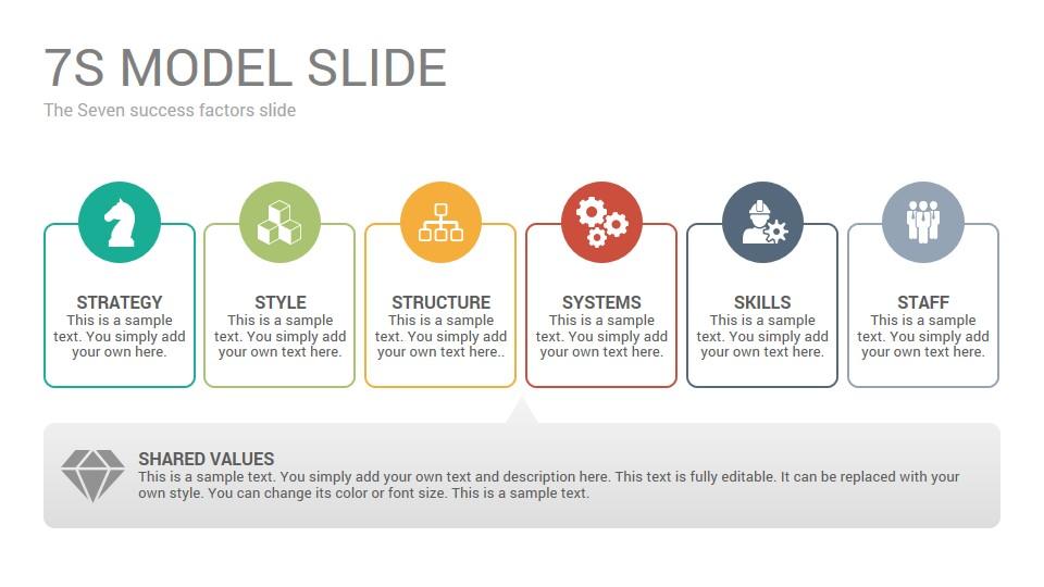 McKinsey 7S Model Keynote Template - SlideSalad