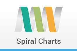 Spiral Charts Keynote Template Diagrams Designs