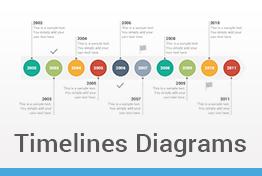 Timelines Diagrams Keynote Template