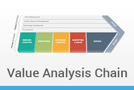 Value Chain Analysis Keynote Presentation Template