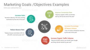 Best Digital Marketing PowerPoint (PPT) Template - SlideSalad