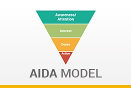 AIDA Model Google Slides Templates Diagrams