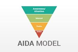 AIDA Model PowerPoint Templates Diagrams