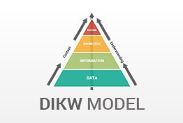 DIKW Model PowerPoint Templates Diagrams