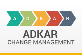ADKAR Change Management Model Google Slides Templates
