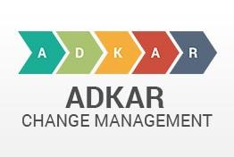 ADKAR Change Management Model PowerPoint Templates