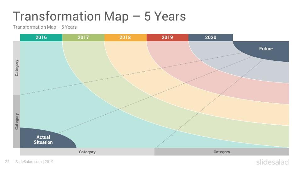 Transformation Map PowerPoint Templates Diagrams - SlideSalad
