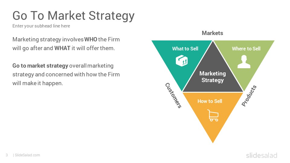 Go To Market Strategy and Plan Google Slides Templates