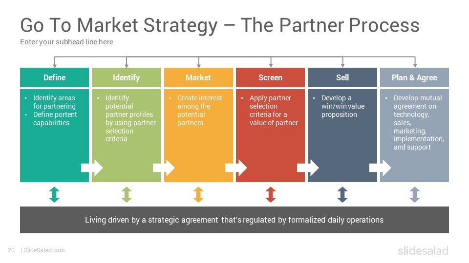 Go To Market Strategy and Plan PowerPoint Templates - SlideSalad
