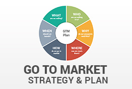 Go To Market Strategy and Plan PowerPoint Templates Diagrams