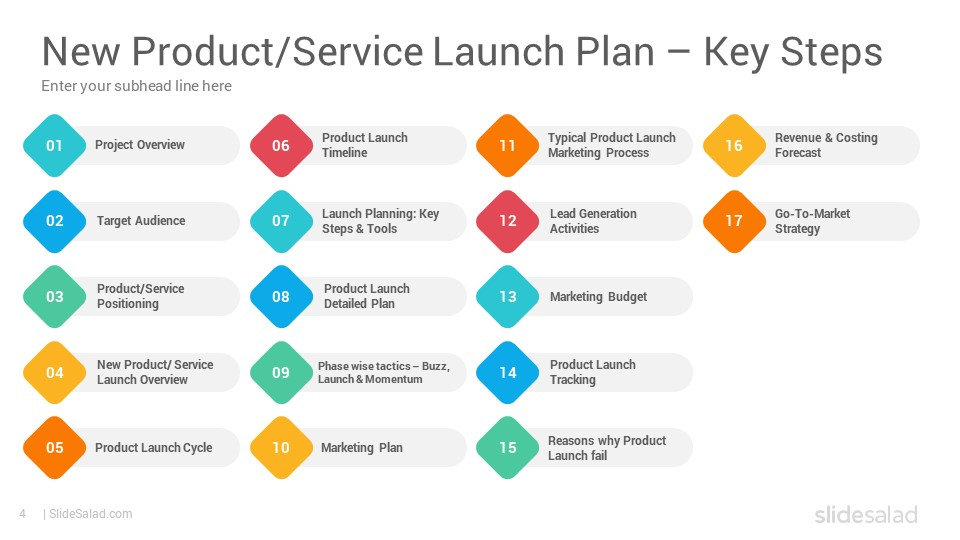new product launch go to market plan strategy google slides templates