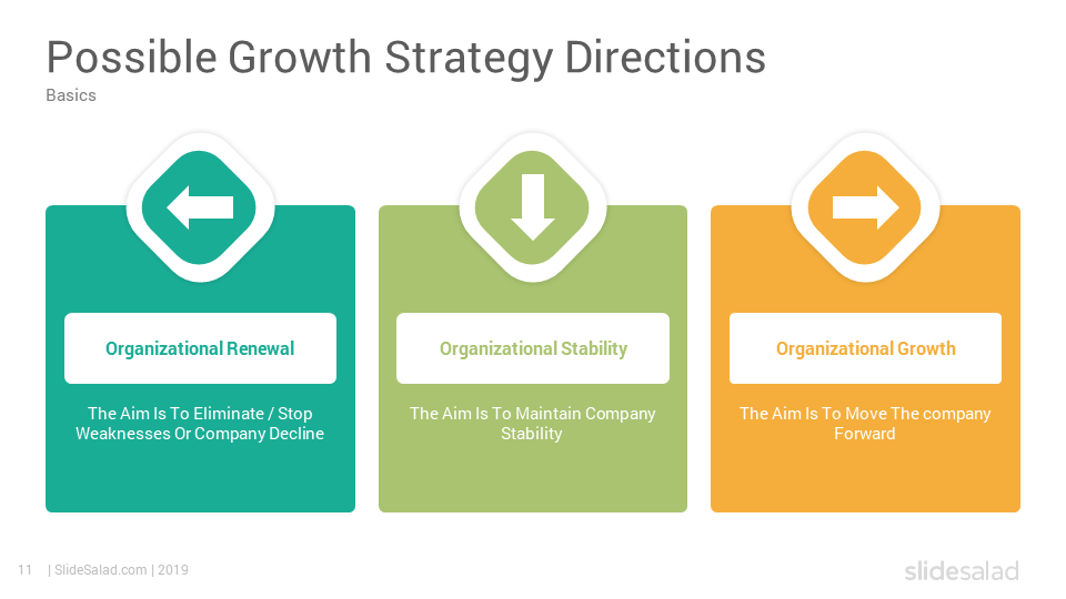 Growth Strategy Google Slides Template - SlideSalad