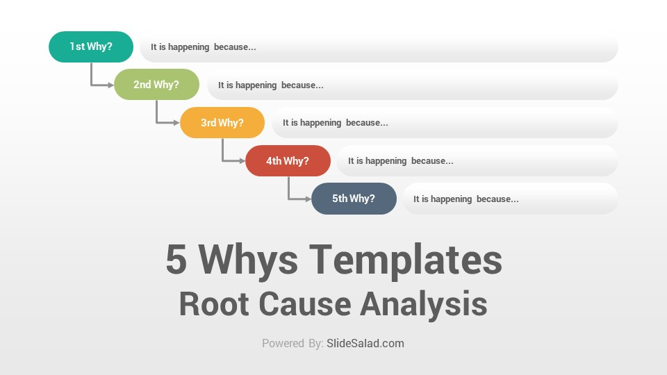 5 Whys Powerpoint Template Ppt Slides