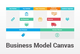 Business Model Canvas Powerpoint Template Slidesalad