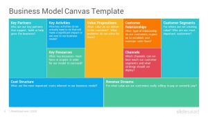 Business Model Canvas Powerpoint Template Slidesalad