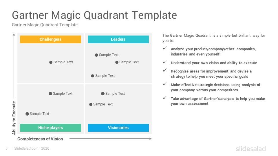 Gartner Magic Quadrant Powerpoint Template Slidesalad