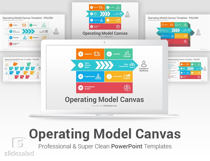 Operating Model Canvas Powerpoint Template Slidesalad