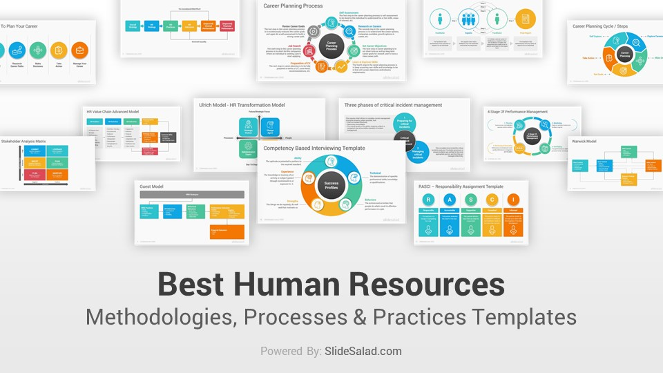 Best Human Resources Models And Practices Powerpoint Templates Slidesalad