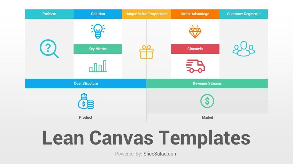 Lean Canvas Google Slides Template Slidesalad