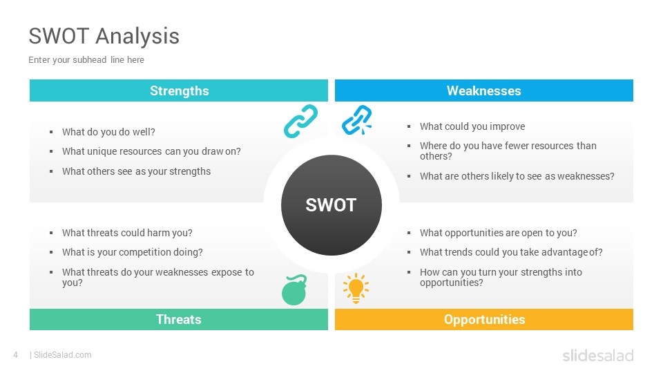 Swot Analysis Diagrams Powerpoint Presentation Template Slidesalad