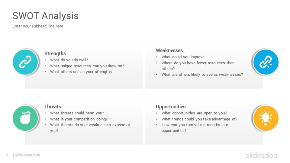 Swot Analysis Diagrams Powerpoint Presentation Template