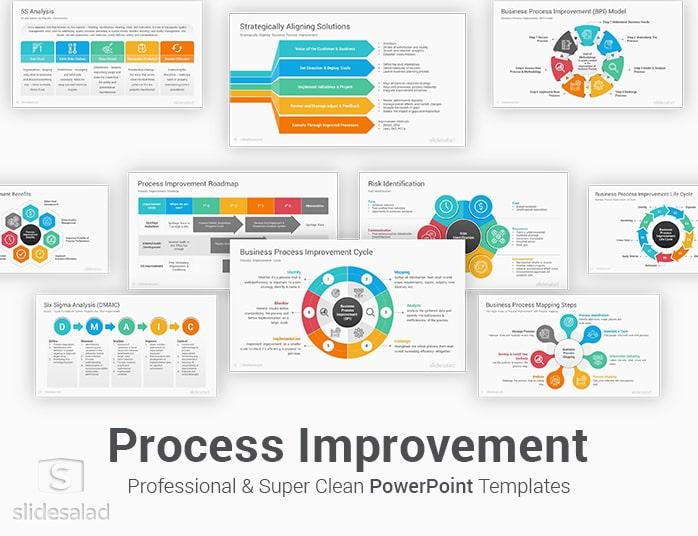 Process Improvement Powerpoint Template Ppt Designs Slidesalad